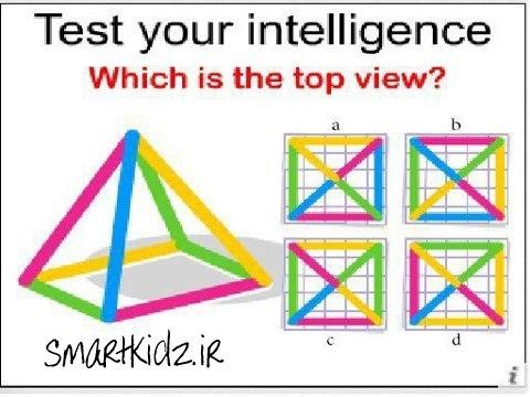 کدام گزینه نمای از بالای شکل است؟